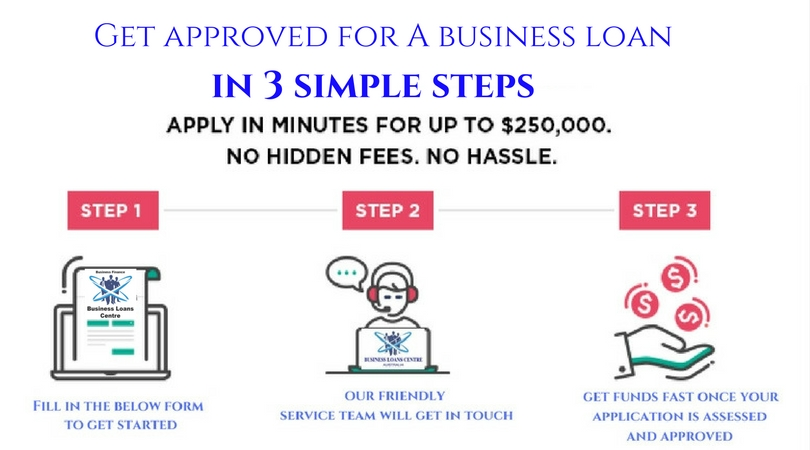 fast loans for business approvals